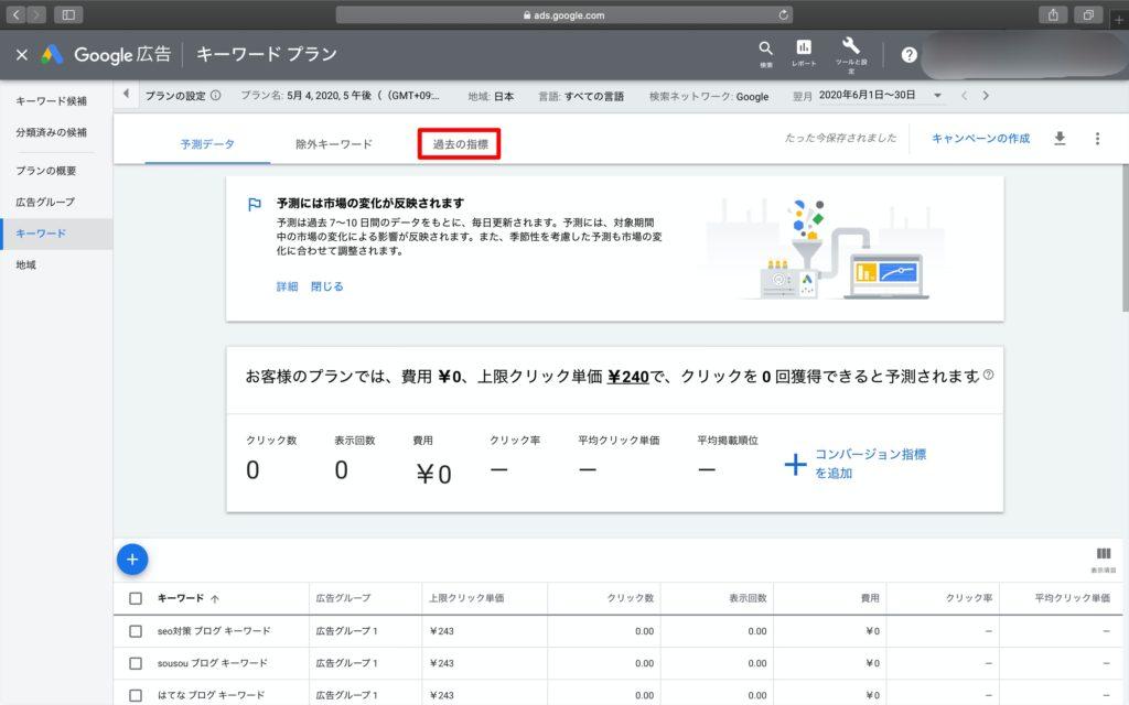 キーワードプランナーの検索ボリューム検査結果